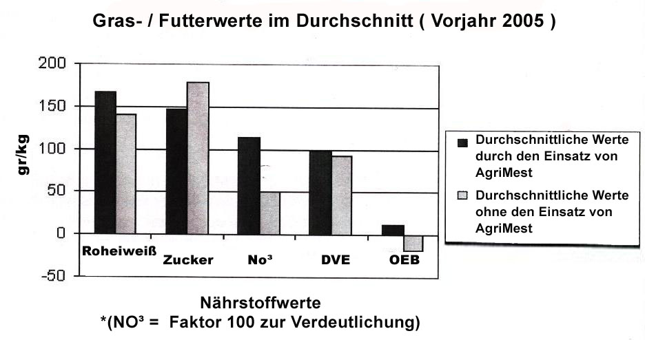 grafiek_2